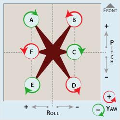 AQ-motor-mix-setup-reference-hexa-h