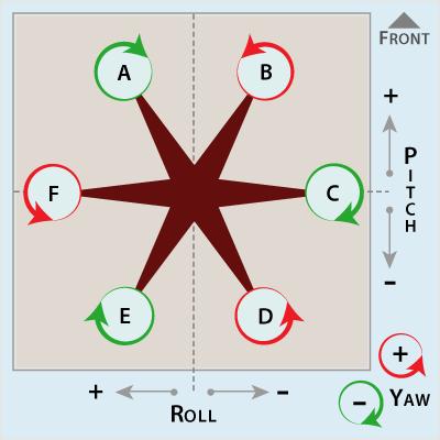 AQ-motor-mix-setup-reference-hexa