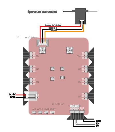 directv satellite tv wiring diagram spektrum satellite adapter wiring diagram aq6 radio connections autoquad