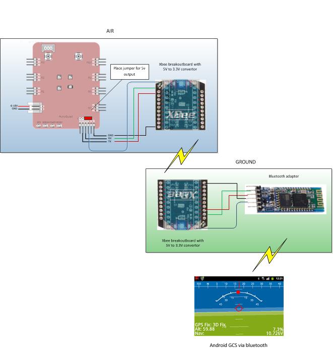 AQ6 Wireless telemetry   AutoQuad