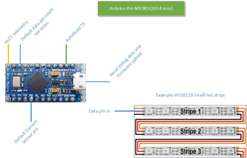 Mavlink LED Signaling & HoTT | AutoQuad