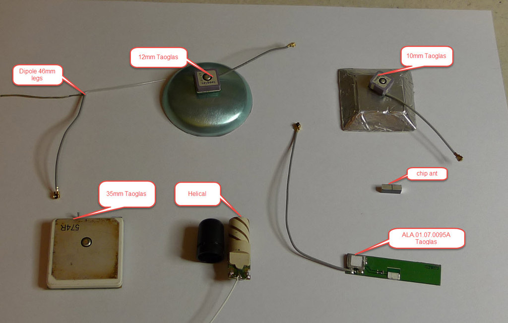 M4 GPS Antenna Options | AutoQuad