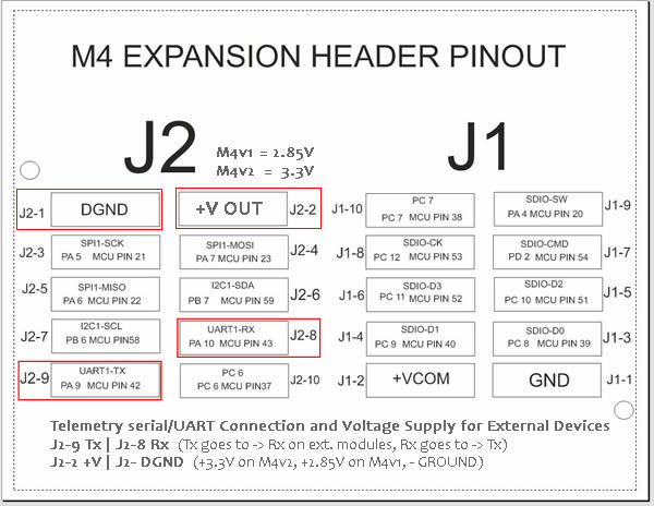 ExpansionHeaderM4v2-marked