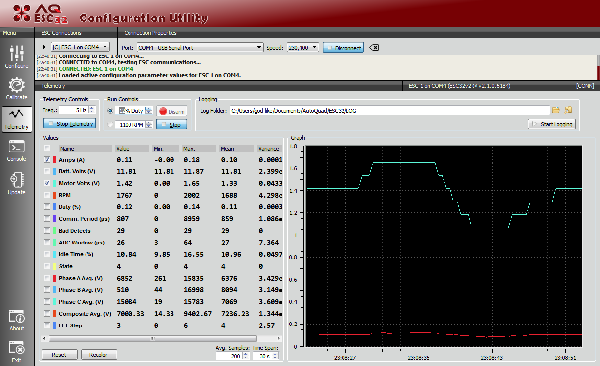 ecu_telemetry_running